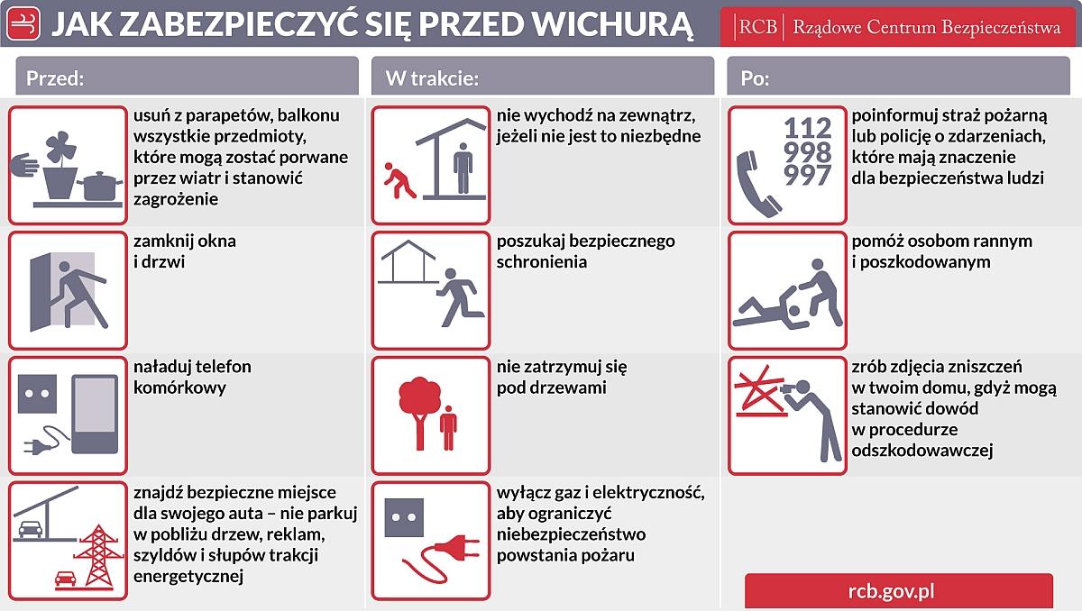 RCB_wichury2OK.jpg